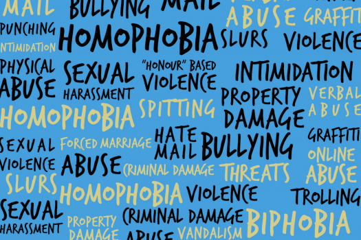 A collage of words showing types of hate crime
